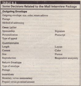 Some Decisions Related to the Mail Interview Package