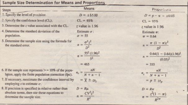 Statistical Approach to Determining Sample Size Marketing Research ...