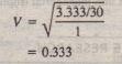 Cramer's V